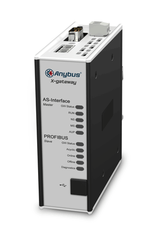 Anybus Gateway-AS-Interface Master-Modbus TCP/IP Slave