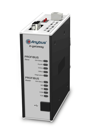 Anybus Gateway-PROFIBUS DP-V0 Master-Modbus Plus Slave